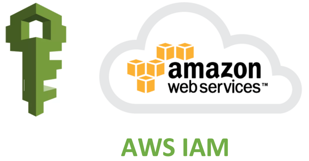 Wrapping our mind around IAM in AWS