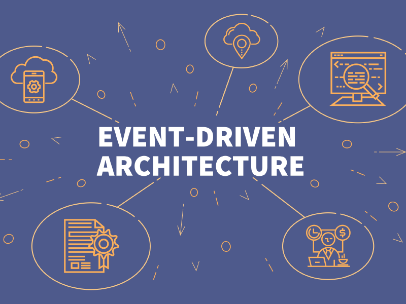 Designing Event Driven Systems for SAAS applications