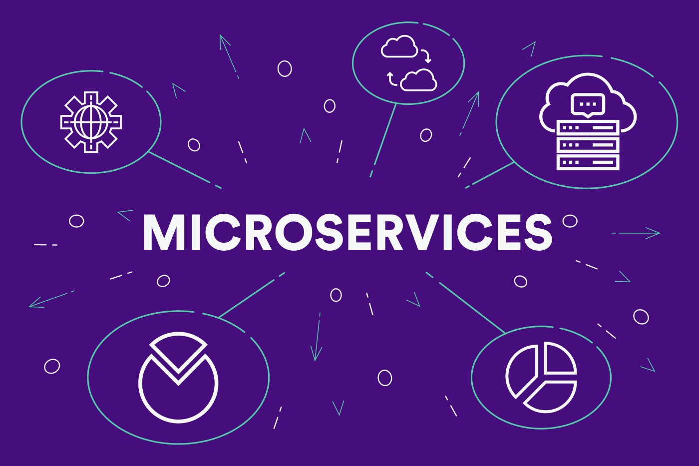 Microservices Getting Started